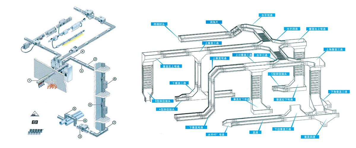 XQJ-ZQJ三防(防水、防腐、防尘)照明桥架-浙江桥母电气有限公司,台州电缆桥架,电缆桥架厂家